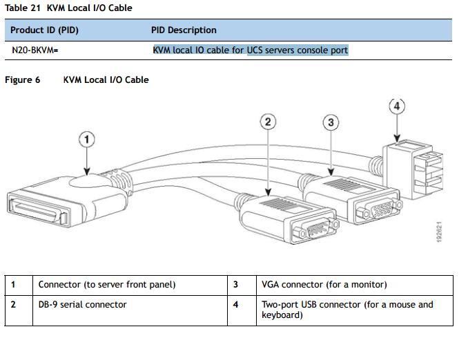 KVM Local IO Cable